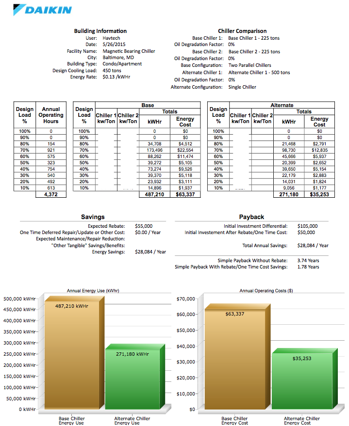 Figure 2: Energy analysis showing energy savings, rebate and simple ROI of two potential chiller systems
