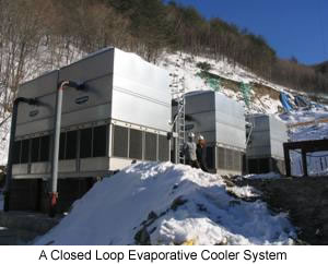 Closed Loop Evaporation System