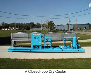 A Closed-loop Dry Cooler